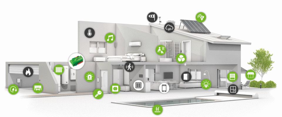 smart | Home